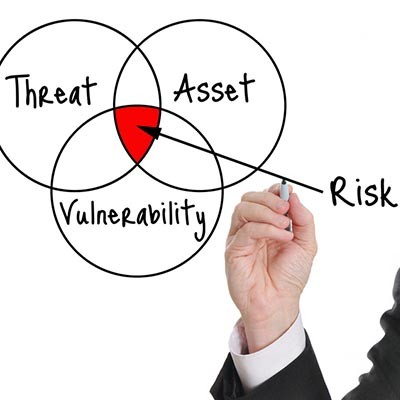 Tip of the Week: Evaluating and Assessing Risk